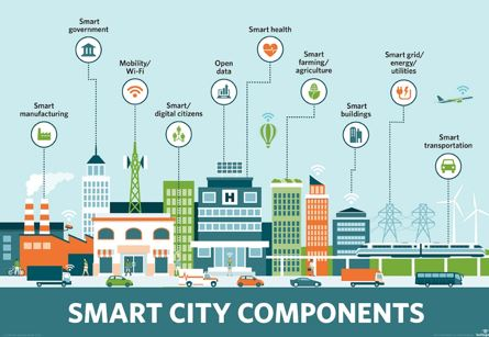 Webinar: SMART CITIES – A DUBLIN CITY COUNCIL PERSPECITVE
