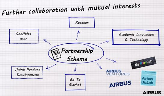 Partnerships with Airbus