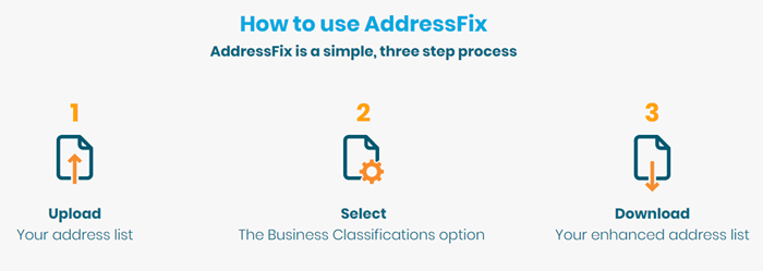 How to use AddressFix