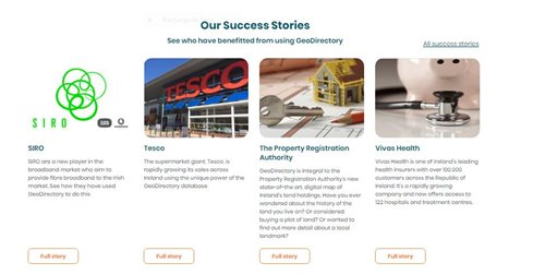 GeoDirectory Success Stories